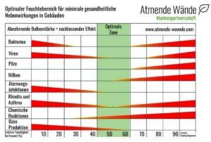 Atmende_waende_5_grafik